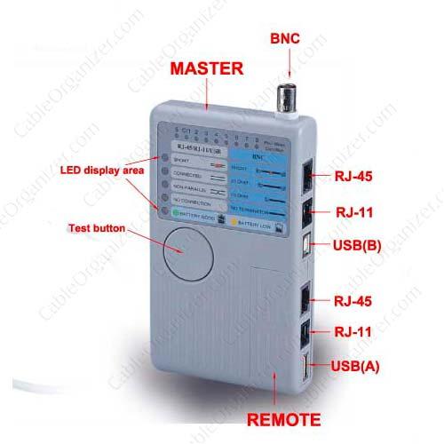 Remote Network Tester Identification Parts - icon
