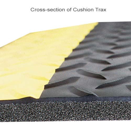 cross section of notrax cushiontrax floor mat - icon