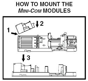 mini-com mounting directions