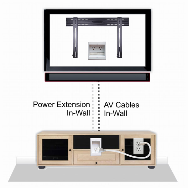 Quest PowerBridge Home Theater Cable Management