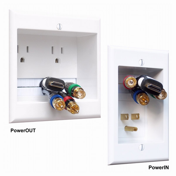 Quest In-Wall Power Cable Management