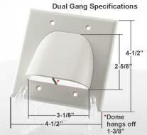 dual gang measures