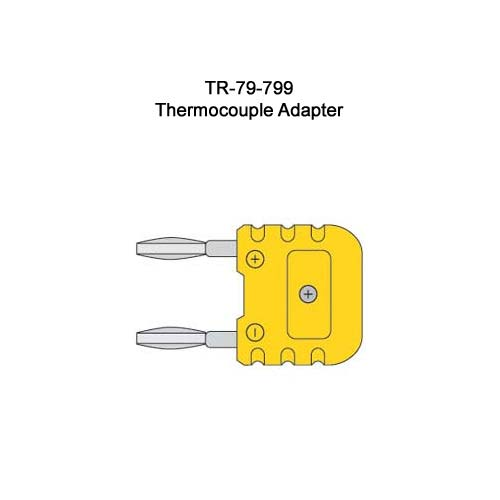 triplett test leads bnc to alligator clip adapter icon