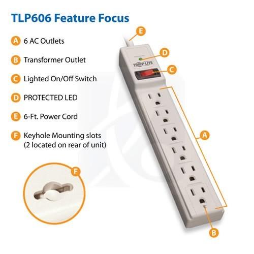TLP606