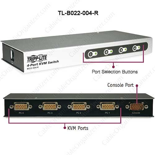 4-Port Desktop KVM Switch (PS/2) # TL-B022-004-R