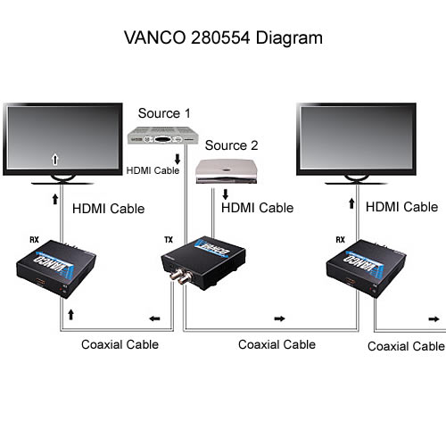 HDMI single coaxial extender output - icon