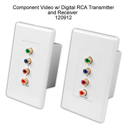 front view of Vanco Component Video with digital rca Transmitter and Receiver - icon