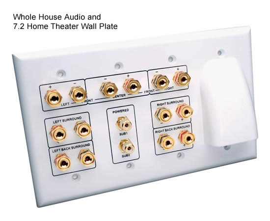 front view of VANCO Whole House 7.2 Audio Home Theater Wall Plate - icon