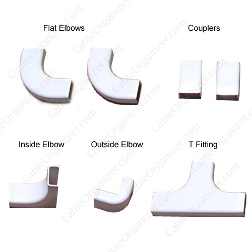 the fittings of the latching raceway kit - icon