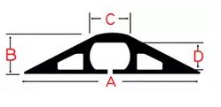 Cord Cover Dimensions